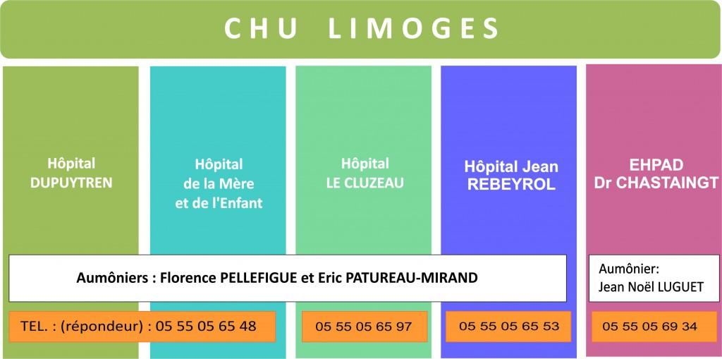 C.H.U Limoges